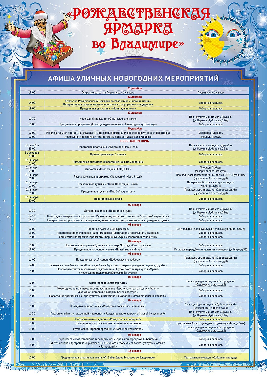 Автомагнитола jvc kw v12 рекомендации